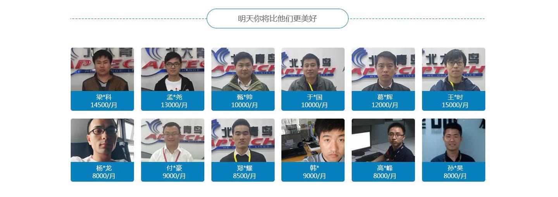 课工场郑州翔天信鸽大数据工程师学员就业情况